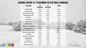 Meteo   Una analisi della nevicata emiliana del 12 e 13 dicembre