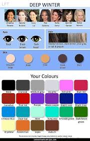 best color makeup for my skin tone