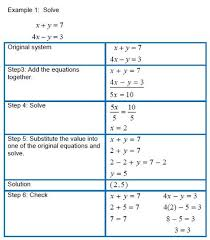 solving systems of linear equations in