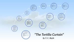 the tortilla curtain by maximilian