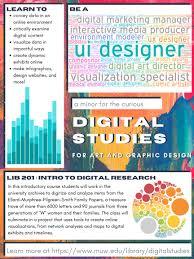 Fine Arts - In the Disciplines - Digital Studies Minor - MUW