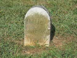 Addie Rogers Ledford (1893-1956) - Find A Grave Memorial
