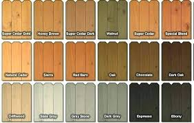 Pin On Color Schemes For The Home