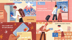 how to access money in asia while traveling