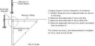 Chain Link Tennis Court Installation Manual