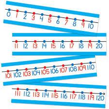 Number Line Bulletin Board Sets Mardel