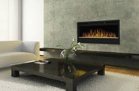 gas fireplaces are less efficient