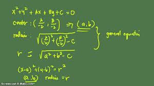 circle equation general form centre
