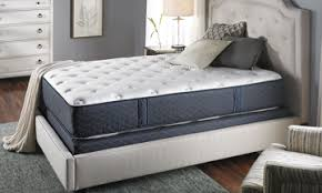 Image result for symbol mattress reviews""