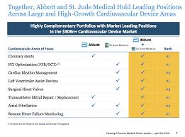 Abbott's Pending Loss Ushers In Ongoing ...