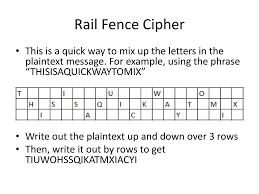 Introduction To Cryptography Ppt Download