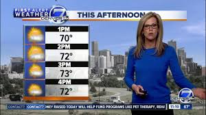 Summer-like weather in Denver to start ...