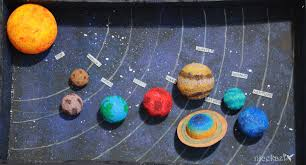 solar system diagram diagram of planets