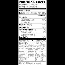 breakfast sausage nutrition data