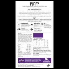 puppy formula diamond pet foods