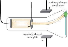 penemuan elektron