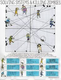 equations by graphing zombies