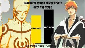 NARUTO VS ICHIGO POWER LEVELS - Naruto vs Bleach Power Levels - YouTube