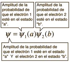 Resultado de imagen de Principio de excluión de Pauli