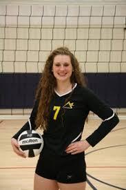 Abby Becker's Women's Volleyball Recruiting Profile