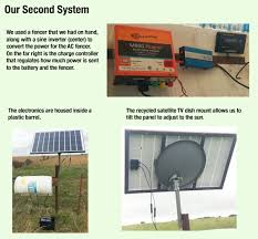 How To Successfully Go Solar On Your Electric Fencing On Pasture