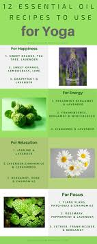essential oil during your yoga practice