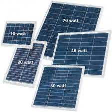 Solar Panels For Electric Fence Chargers And Energizers Premier1supplies