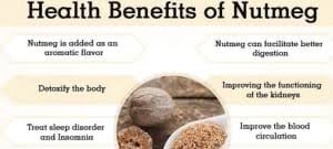 benefits of nutmeg and its side effects
