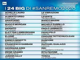 Sanremo 2020, per quote e critica puntano Anastasio e Elodie favoriti