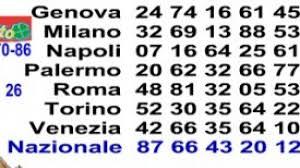 Estrazioni Lotto, SuperEnalotto e 10eLotto di oggi, 25 gennaio ...
