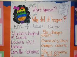 Pin by Avis Carter on 3rd Grade Inspiration | Bad case of stripes, Cause  and effect, Kindergarten anchor charts