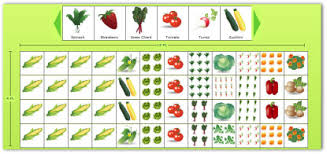 planning a garden layout with free