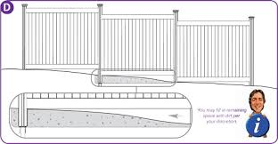 How Do I Deal With Sloping Ground For My Vinyl Fence Wambam Fence Knowledge Base