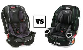 graco slimfit vs graco 4ever features