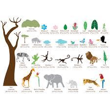 Jungle Wall Mural Kit Wild Jungle Safari Stencil Kit