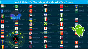 Watch Online Live Free TV Channels Worldwide With Your Country On Android -  YouTube