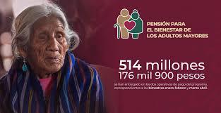 pensión mexico 2020