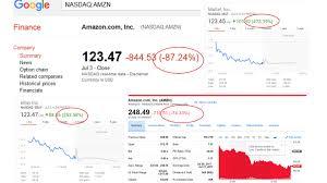 Finance sites erroneously show Amazon ...