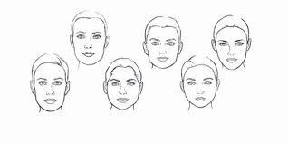 Jak Dobrac Fryzure Do Ksztaltu Twarzy W 5 Krokach Kobietamag Pl