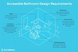 ada bathroom sink layout artcomcrea