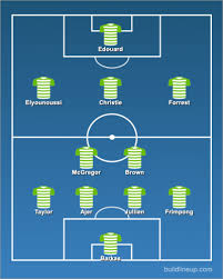celtic predicted xi to face ross