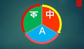 Bangla to Chinese to English Dictionary ...
