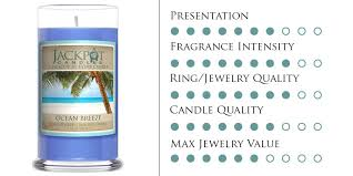 the best ring candles candle junkies