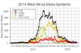 Epidemic - Wikipedia