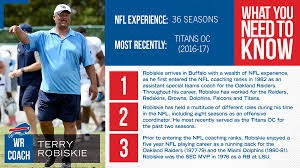 """Buffalo Bills PR on Twitter: """"A @NFL coaching veteran of 36 years, Terry  Robiskie has been named the @buffalobills wide receivers coach.… """""""