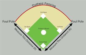 Grand Slam Fencing Calculator Information Baseball Fence Store