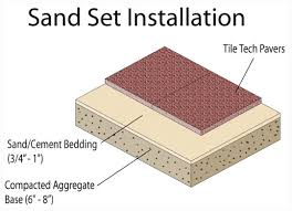 tile tech pavers sand set