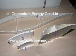 guide homemade wind turbine blades