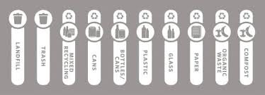 Rubbermaid Pack Of 10 Trash Can Decals Message Landfill Trash Mixed Recycling Cans Bottles Cans Plastic Glass Paper Organic Waste Compost 55914675 Msc Industrial Supply