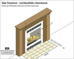 fireplace hearth code forumfestival info